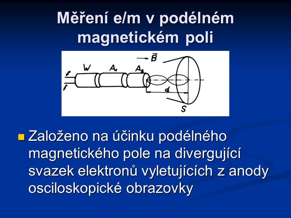 Měření e/m v podélném magnetickém poli Založeno na účinku podélného magnetického pole na divergující svazek elektronů vyletujících z anody osciloskopické obrazovky Založeno na účinku podélného magnetického pole na divergující svazek elektronů vyletujících z anody osciloskopické obrazovky