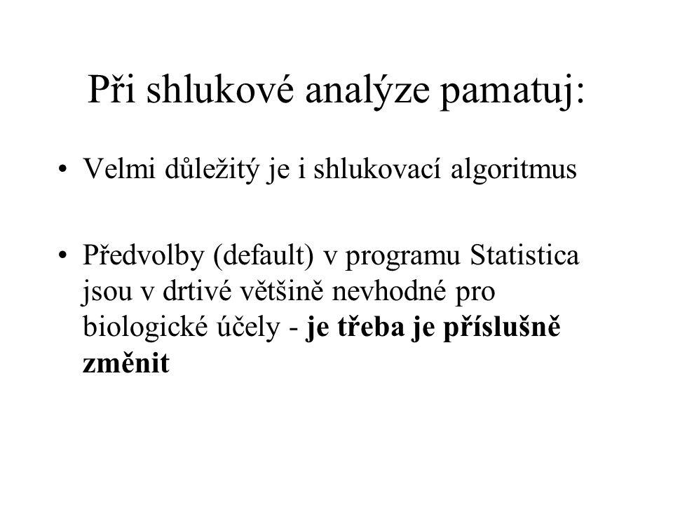 Při shlukové analýze pamatuj: Velmi důležitý je i shlukovací algoritmus Předvolby (default) v programu Statistica jsou v drtivé většině nevhodné pro b