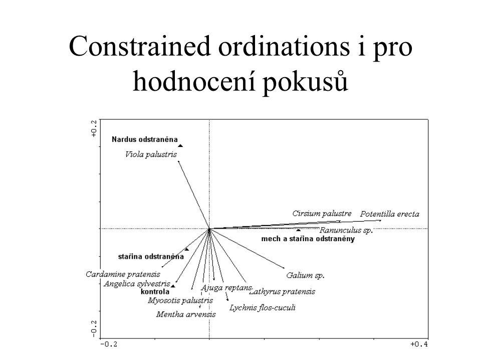 Constrained ordinations i pro hodnocení pokusů