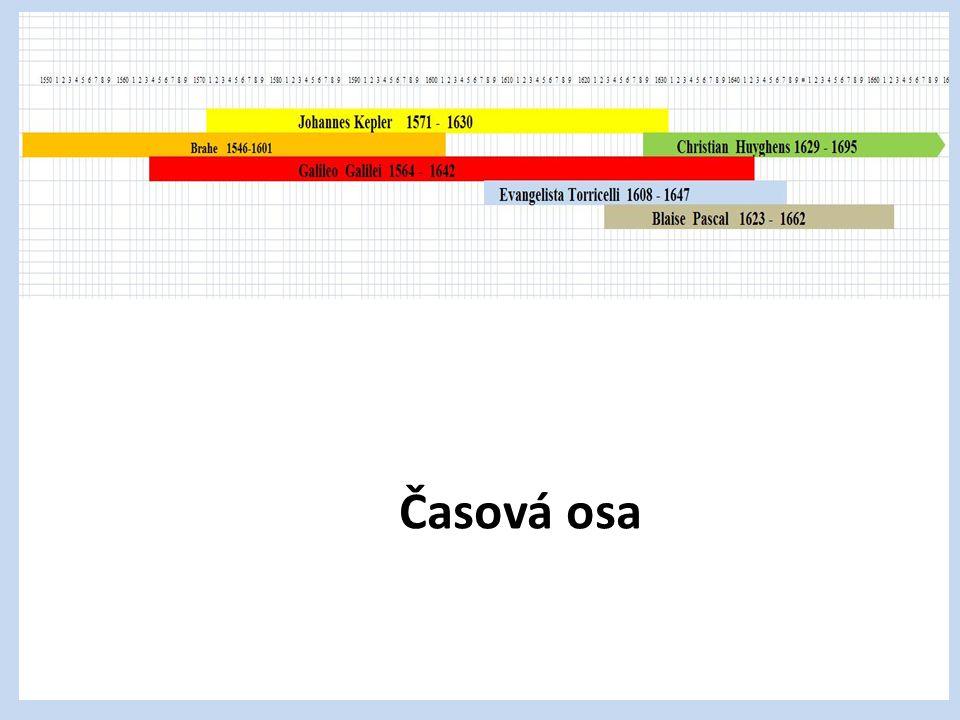 Codr M a kol.,: Přemožitelé času.1.vyd.