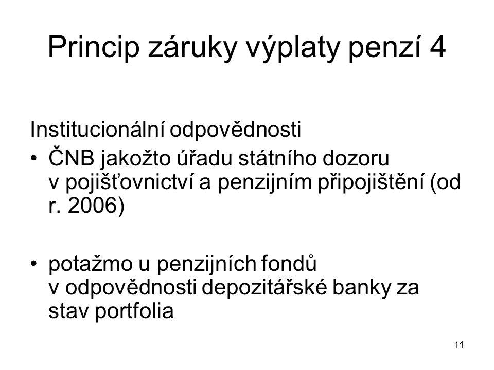 11 Princip záruky výplaty penzí 4 Institucionální odpovědnosti ČNB jakožto úřadu státního dozoru v pojišťovnictví a penzijním připojištění (od r.