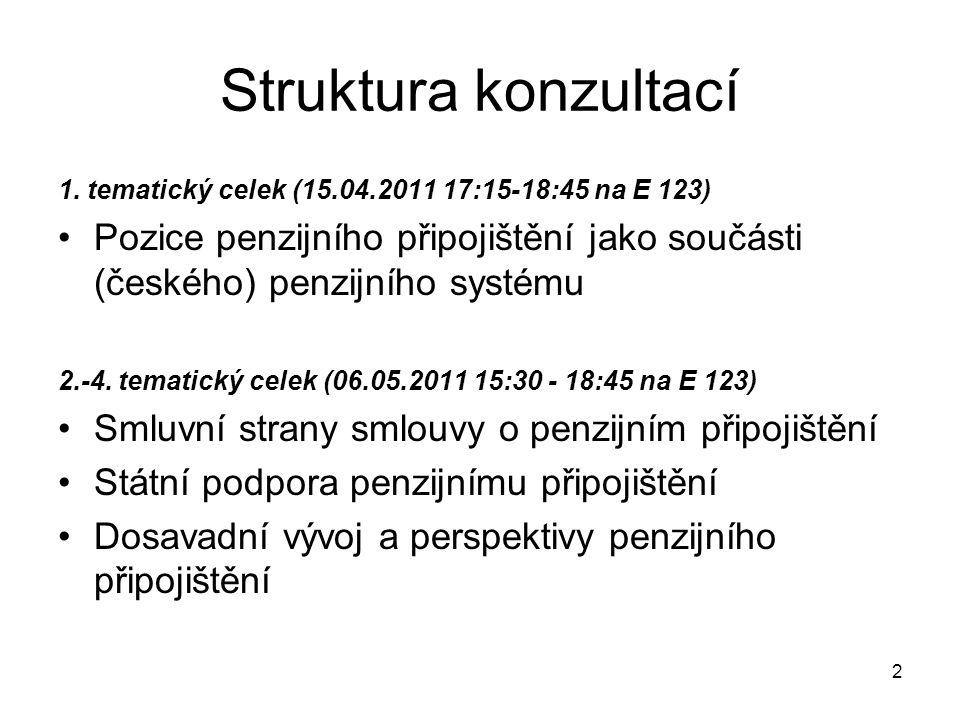 2 Struktura konzultací 1.