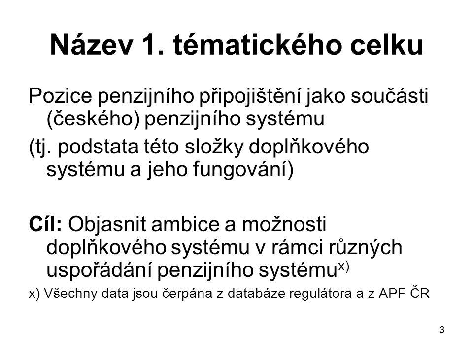 24 Důvody státní podpory 1.