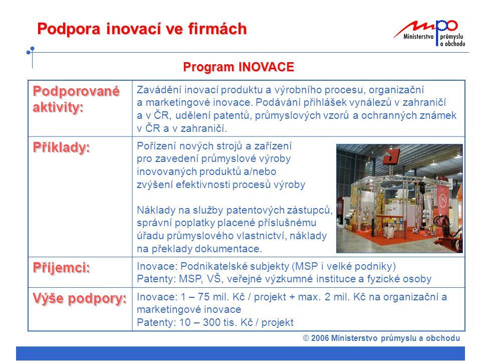 © 2006 Ministerstvo průmyslu a obchodu Podpora inovací ve firmách Program INOVACE Podporované aktivity: Zavádění inovací produktu a výrobního procesu, organizační a marketingové inovace.