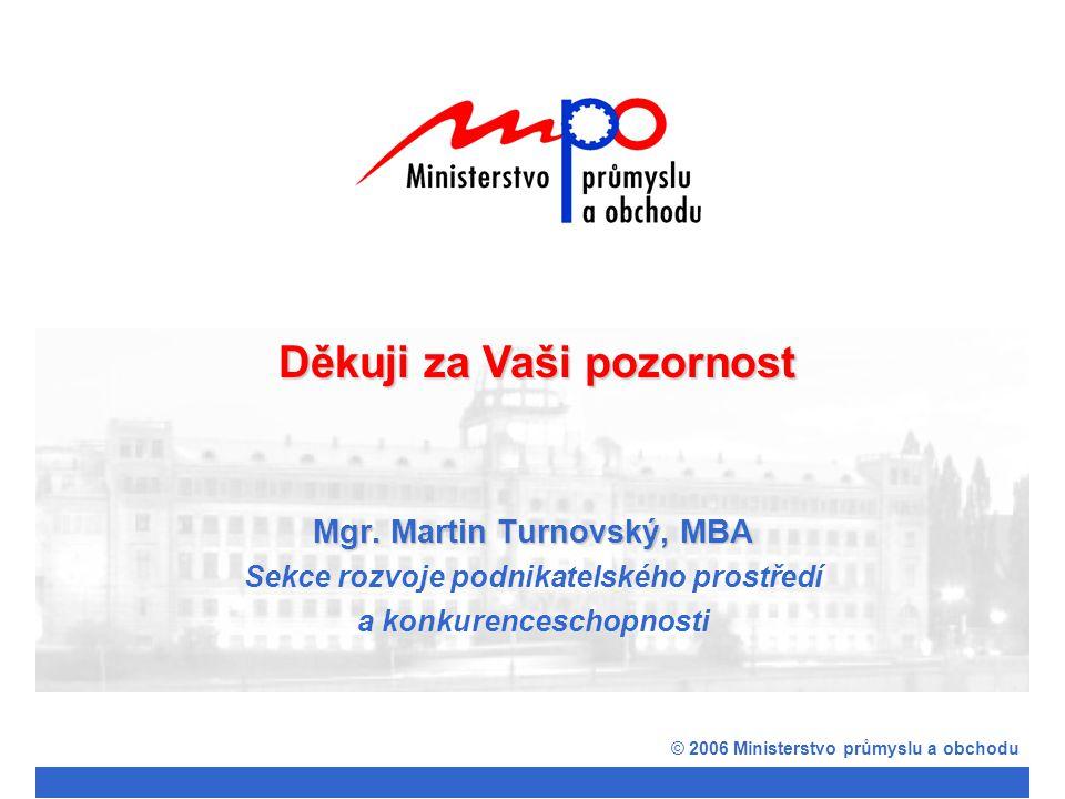 Mgr. Martin Turnovský, MBA Sekce rozvoje podnikatelského prostředí a konkurenceschopnosti © 2006 Ministerstvo průmyslu a obchodu Děkuji za Vaši pozorn