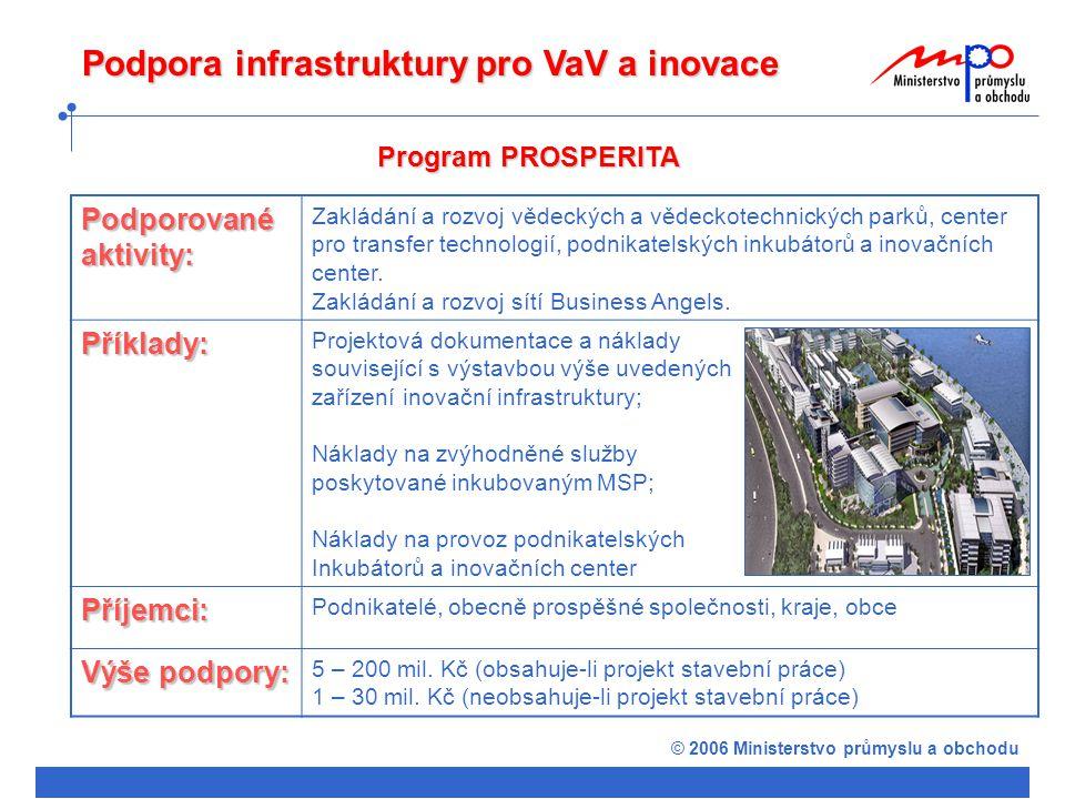 © 2006 Ministerstvo průmyslu a obchodu Podpora infrastruktury pro VaV a inovace Program PROSPERITA Podporované aktivity: Zakládání a rozvoj vědeckých a vědeckotechnických parků, center pro transfer technologií, podnikatelských inkubátorů a inovačních center.