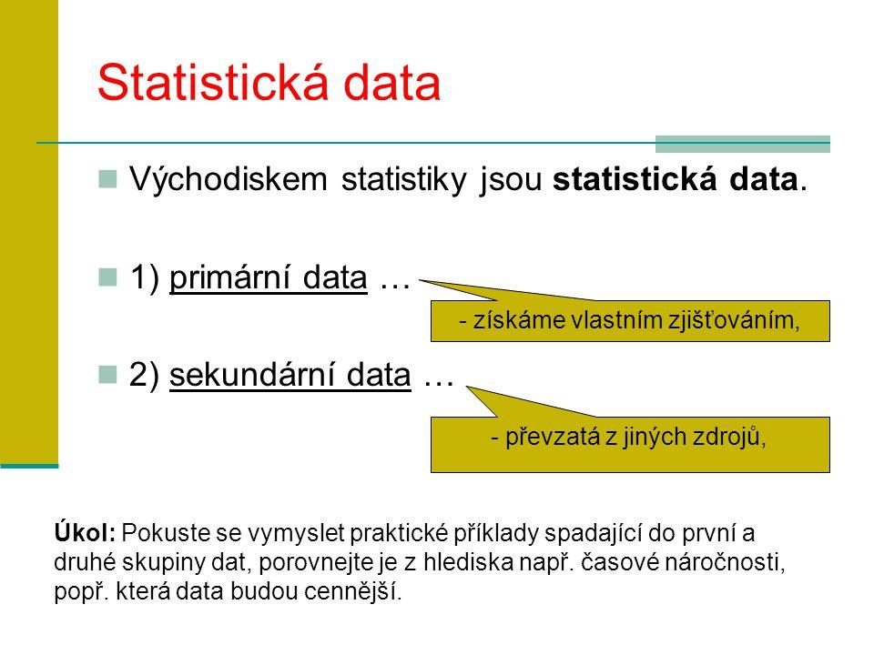 Východiskem statistiky jsou statistická data.