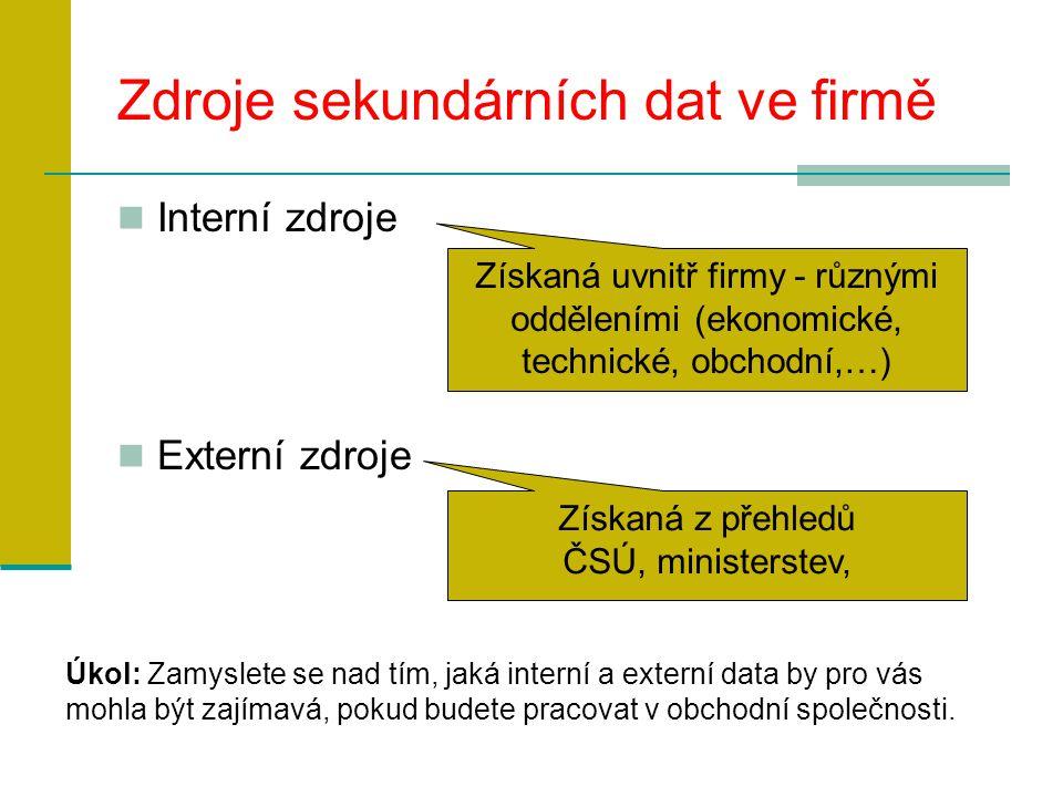 Zdroje sekundárních dat ve firmě Interní zdroje Externí zdroje Úkol: Zamyslete se nad tím, jaká interní a externí data by pro vás mohla být zajímavá, pokud budete pracovat v obchodní společnosti.