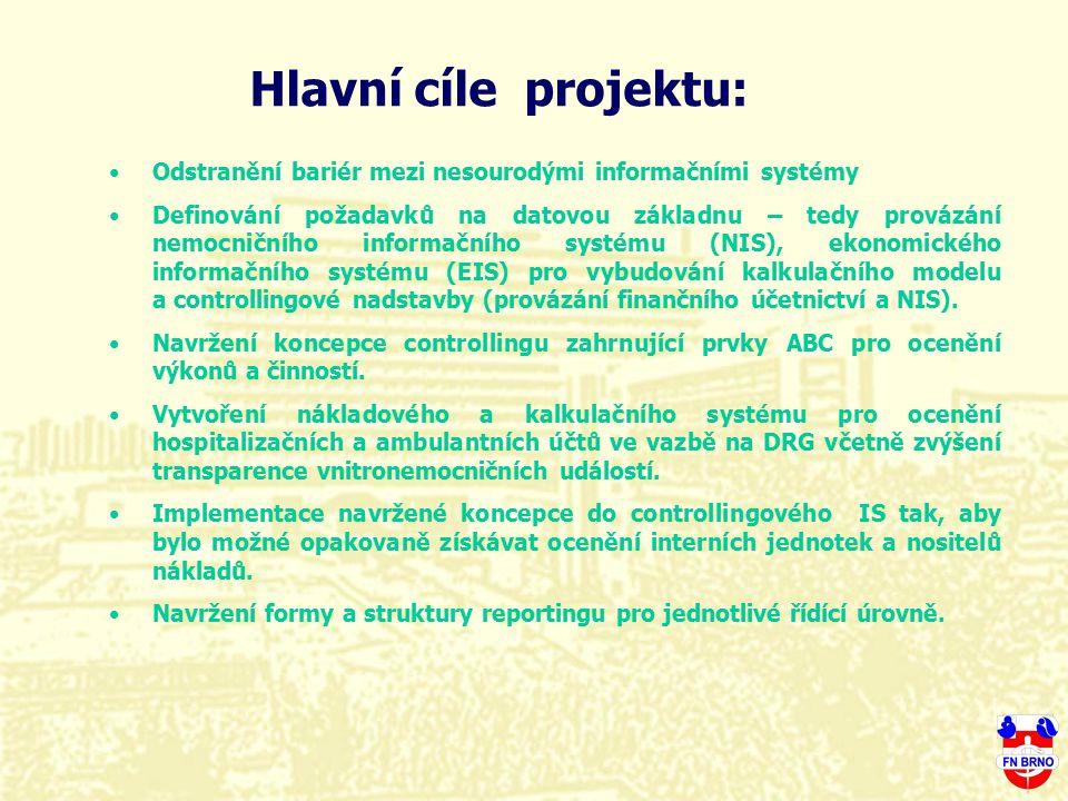 Odstranění bariér mezi nesourodými informačními systémy Definování požadavků na datovou základnu – tedy provázání nemocničního informačního systému (N
