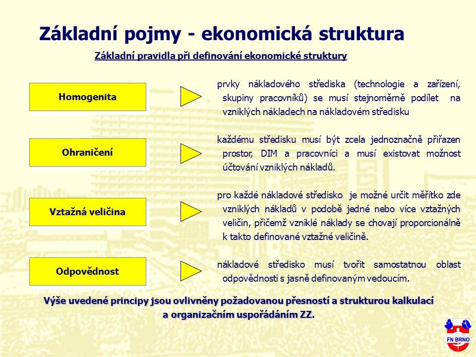 Základní pojmy - ekonomická struktura prvky nákladového střediska (technologie a zařízení, skupiny pracovníků) se musí stejnoměrně podílet na vzniklýc