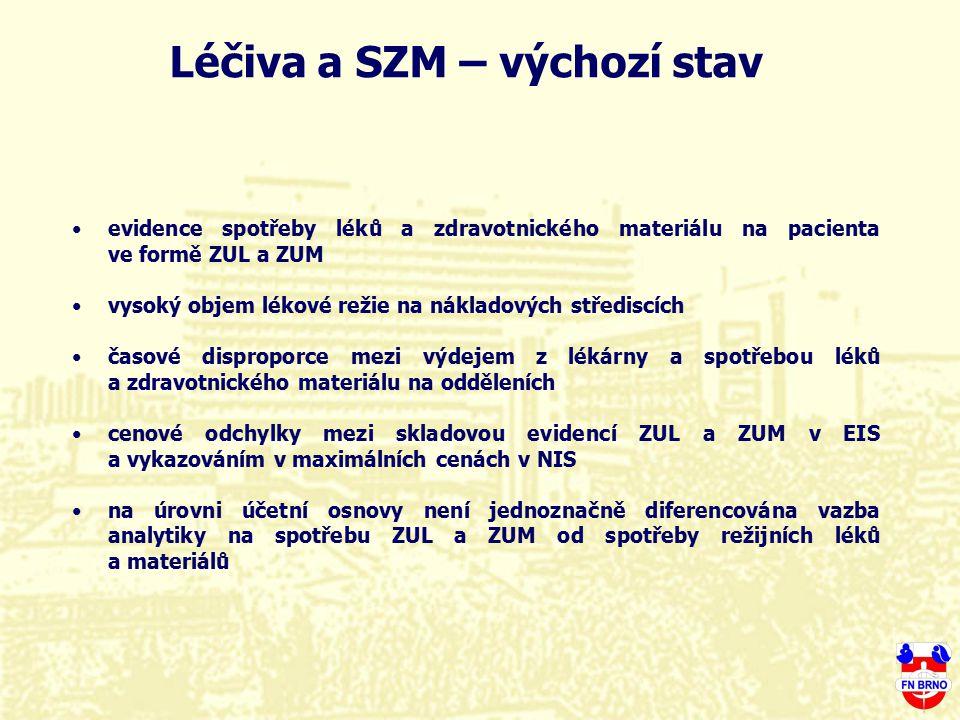 Léčiva a SZM – výchozí stav evidence spotřeby léků a zdravotnického materiálu na pacienta ve formě ZUL a ZUM vysoký objem lékové režie na nákladových