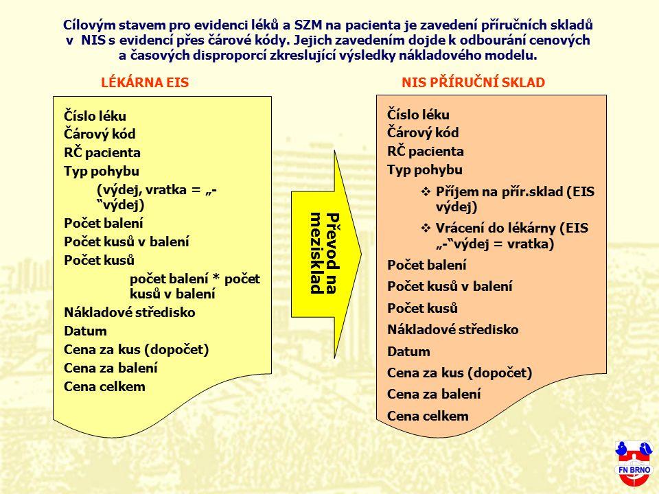 Cílovým stavem pro evidenci léků a SZM na pacienta je zavedení příručních skladů v NIS s evidencí přes čárové kódy. Jejich zavedením dojde k odbourání