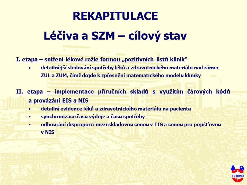 """REKAPITULACE Léčiva a SZM – cílový stav I. etapa – snížení lékové režie formou """"pozitivních listů klinik"""" detailnější sledování spotřeby léků a zdravo"""