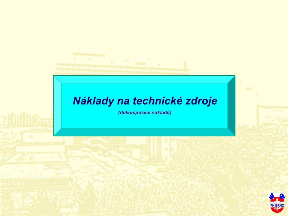 Náklady na technické zdroje (dekompozice nákladů)