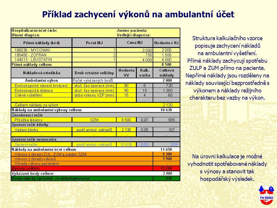Struktura kalkulačního vzorce popisuje zachycení nákladů na ambulantní vyšetření. Přímé náklady zachycují spotřebu ZULP a ZUM přímo na pacienta. Nepří