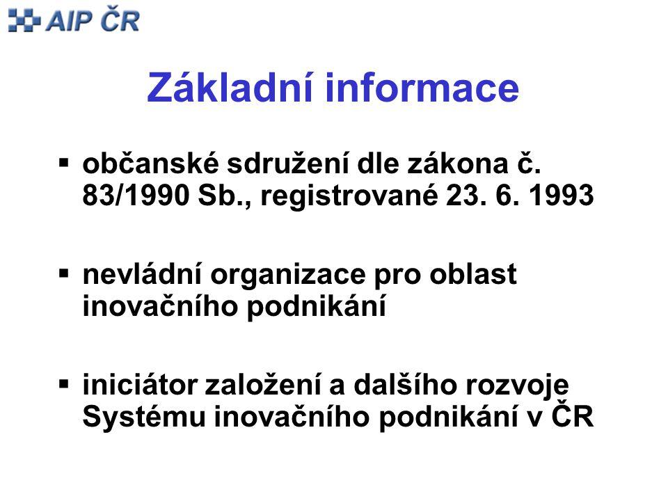 Základní informace  občanské sdružení dle zákona č. 83/1990 Sb., registrované 23. 6. 1993  nevládní organizace pro oblast inovačního podnikání  ini