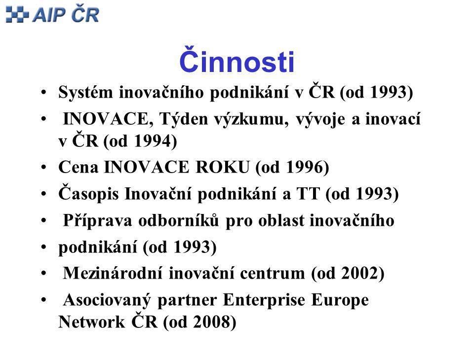 Činnosti Systém inovačního podnikání v ČR (od 1993) INOVACE, Týden výzkumu, vývoje a inovací v ČR (od 1994) Cena INOVACE ROKU (od 1996) Časopis Inovač
