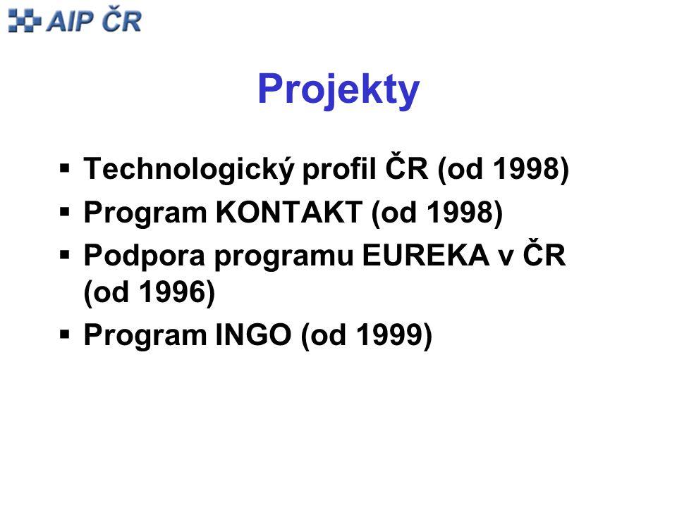 Projekty  Technologický profil ČR (od 1998)  Program KONTAKT (od 1998)  Podpora programu EUREKA v ČR (od 1996)  Program INGO (od 1999)