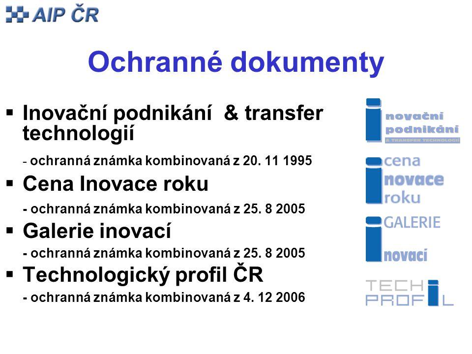 Ochranné dokumenty  Inovační podnikání & transfer technologií - ochranná známka kombinovaná z 20. 11 1995  Cena Inovace roku - ochranná známka kombi