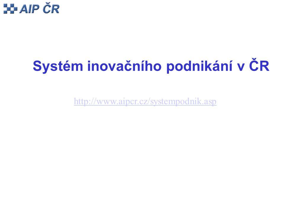 Systém inovačního podnikání v ČR http://www.aipcr.cz/systempodnik.asp