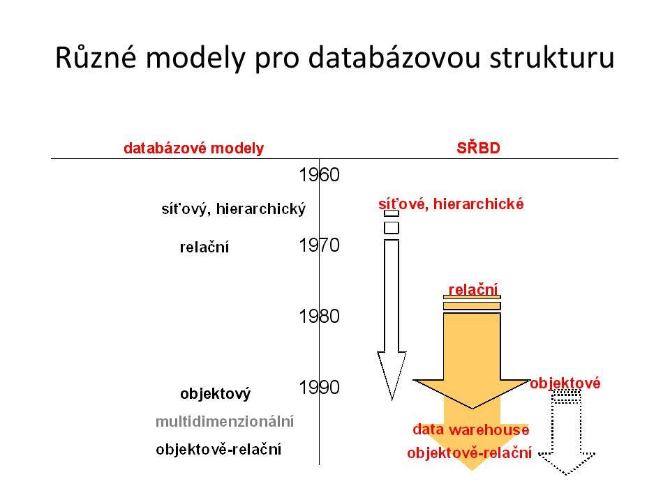 Různé modely pro databázovou strukturu