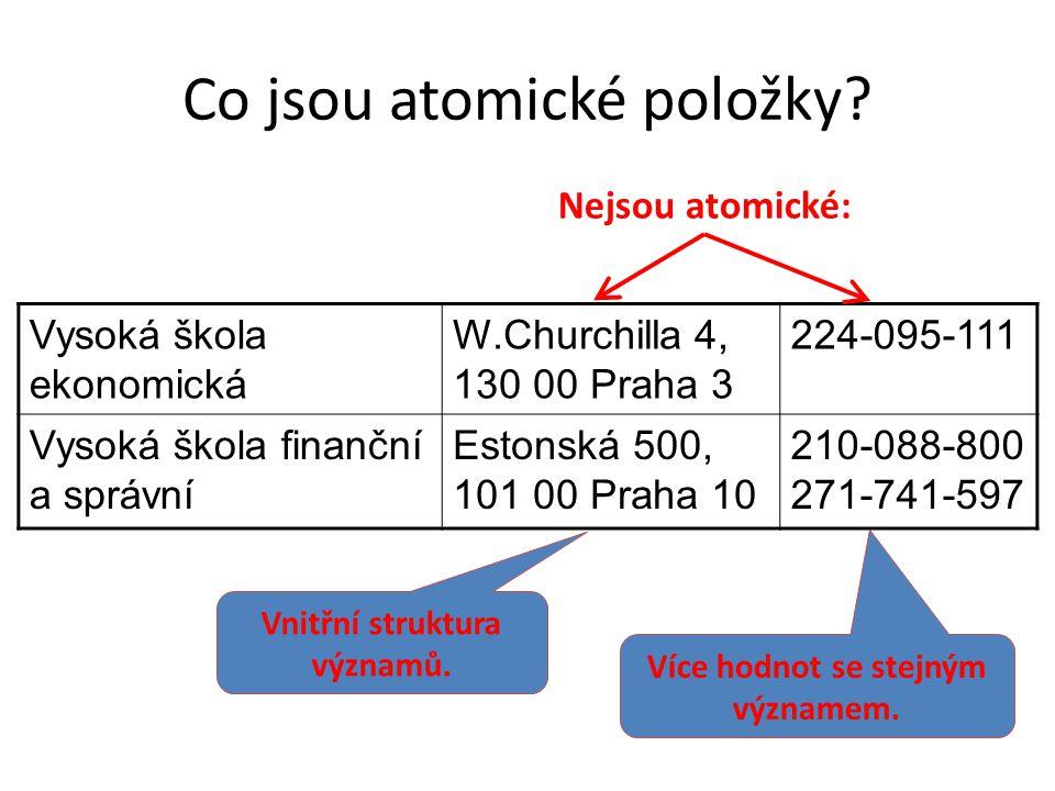 Co jsou atomické položky? Vysoká škola ekonomická W.Churchilla 4, 130 00 Praha 3 224-095-111 Vysoká škola finanční a správní Estonská 500, 101 00 Prah