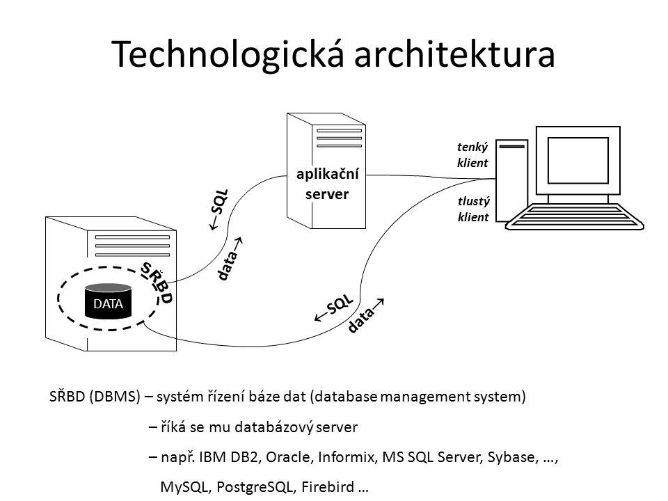 aplikační server  SQL data  tenký klient tlustý klient data  DATA SŘBD (DBMS) – systém řízení báze dat (database management system) – říká se mu da