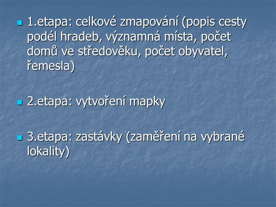 1.etapa: celkové zmapování (popis cesty podél hradeb, významná místa, počet domů ve středověku, počet obyvatel, řemesla) 1.etapa: celkové zmapování (popis cesty podél hradeb, významná místa, počet domů ve středověku, počet obyvatel, řemesla) 2.etapa: vytvoření mapky 2.etapa: vytvoření mapky 3.etapa: zastávky (zaměření na vybrané lokality) 3.etapa: zastávky (zaměření na vybrané lokality)