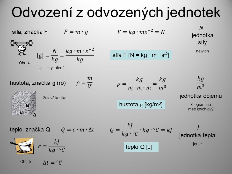 Odvození z odvozených jednotek síla, značka F teplo, značka Q jednotka síly newton síla F [N = kg ∙ m ∙ s -2 ] g … zrychlení hustota, značka ϱ (ró) žulová kostka kilogram na metr krychlový jednotka objemu a a a hustota ϱ [kg/m 3 ] joule jednotka tepla teplo Q [J] Obr.
