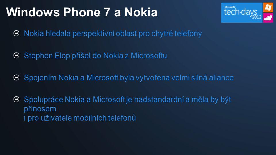 Nokia hledala perspektivní oblast pro chytré telefony Stephen Elop přišel do Nokia z Microsoftu Spojením Nokia a Microsoft byla vytvořena velmi silná aliance Spolupráce Nokia a Microsoft je nadstandardní a měla by být přínosem i pro uživatele mobilních telefonů Windows Phone 7 a Nokia