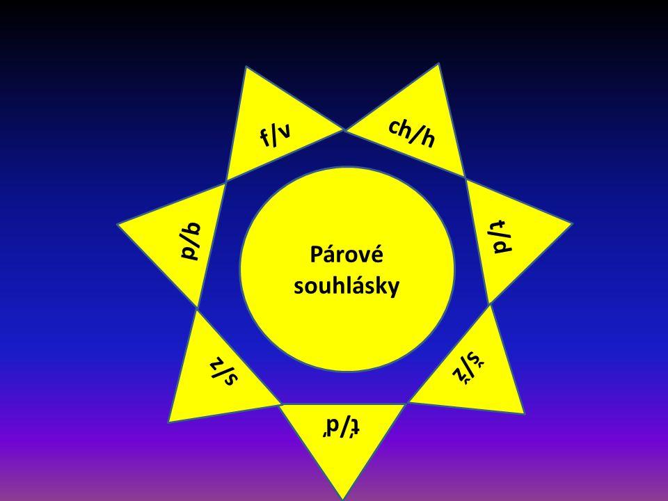 Pravidlo pro správné psaní párových souhlásek Při psaní písmen, která označují párové souhlásky, si pomůžeme jiným tvarem stejného slova nebo slovem p