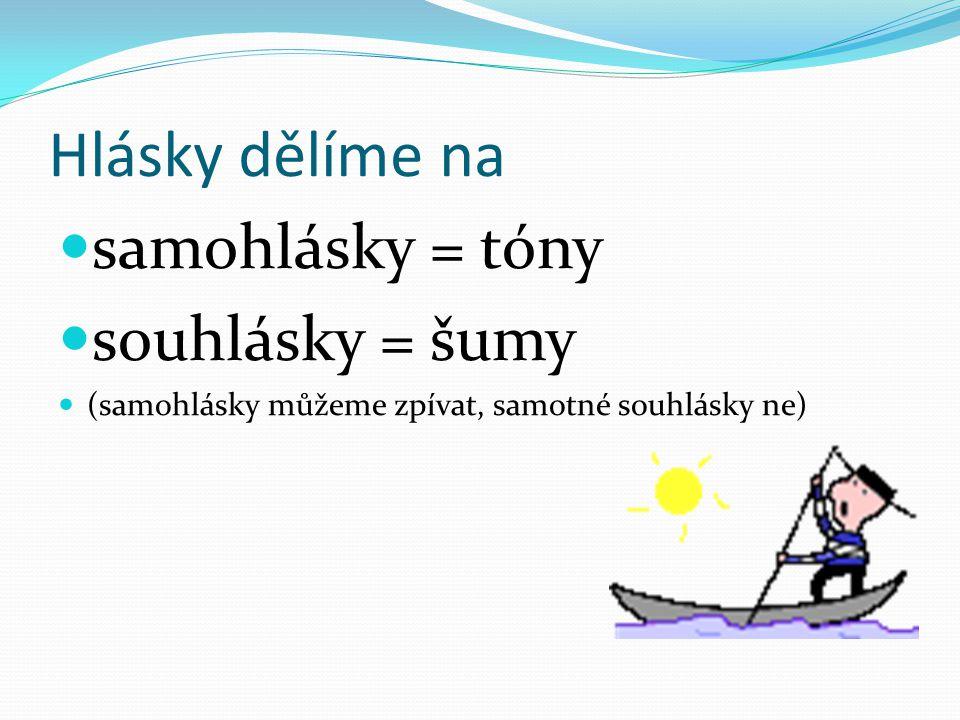 Samohlásky samohláska je základem slabiky – říkáme, že je SLABIKOTVORNÁ spisovná čeština má pět samohlásek a e i o u Podle doby trvání rozlišujeme samohlásky krátké a e i o u dlouhé á é í ó ú spisovná čeština má také dvojhlásku ou