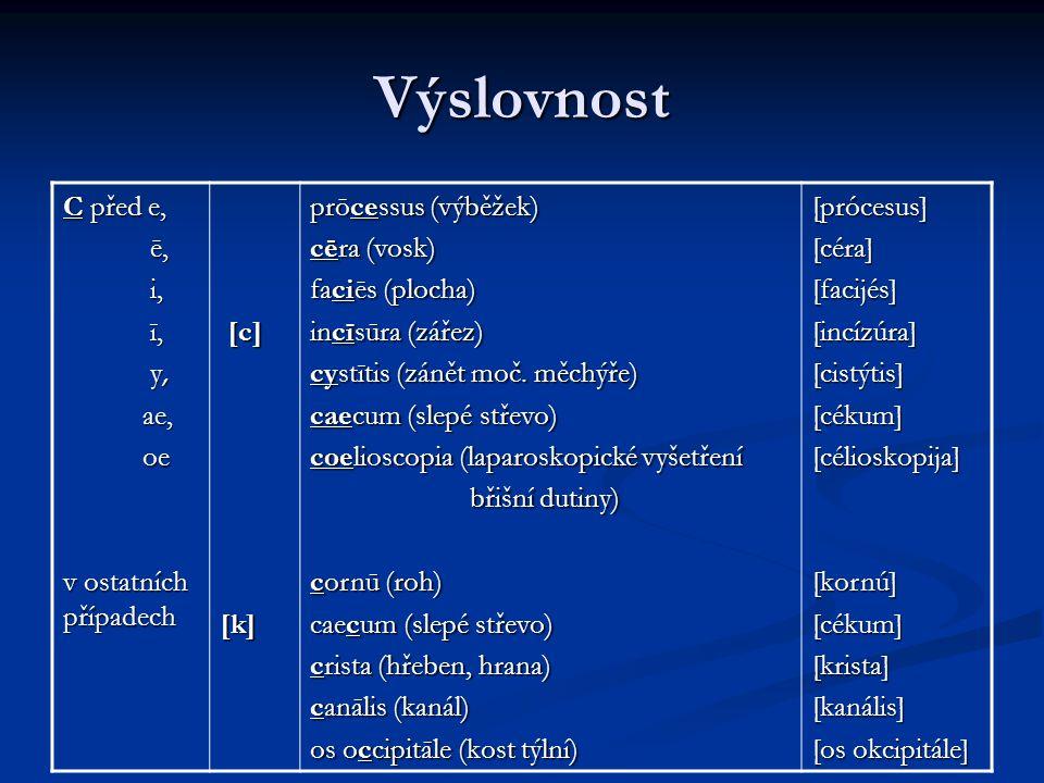 Výslovnost C před e, ē, ē, i, i, ī, ī, y, y, ae, ae, oe oe v ostatních případech [c] [c] [k][k] [c] [c] [k][k] prōcessus (výběžek) cēra (vosk) faciēs