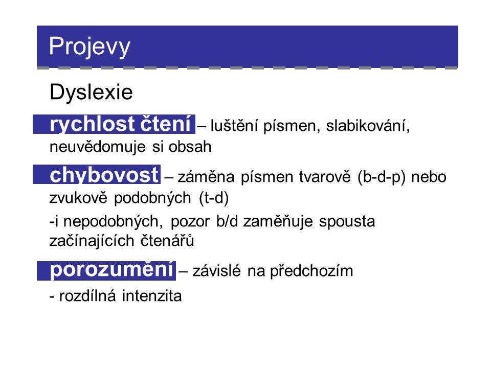 Projevy Dyslexie rychlost čtení – luštění písmen, slabikování, neuvědomuje si obsah chybovost – záměna písmen tvarově (b-d-p) nebo zvukově podobných (