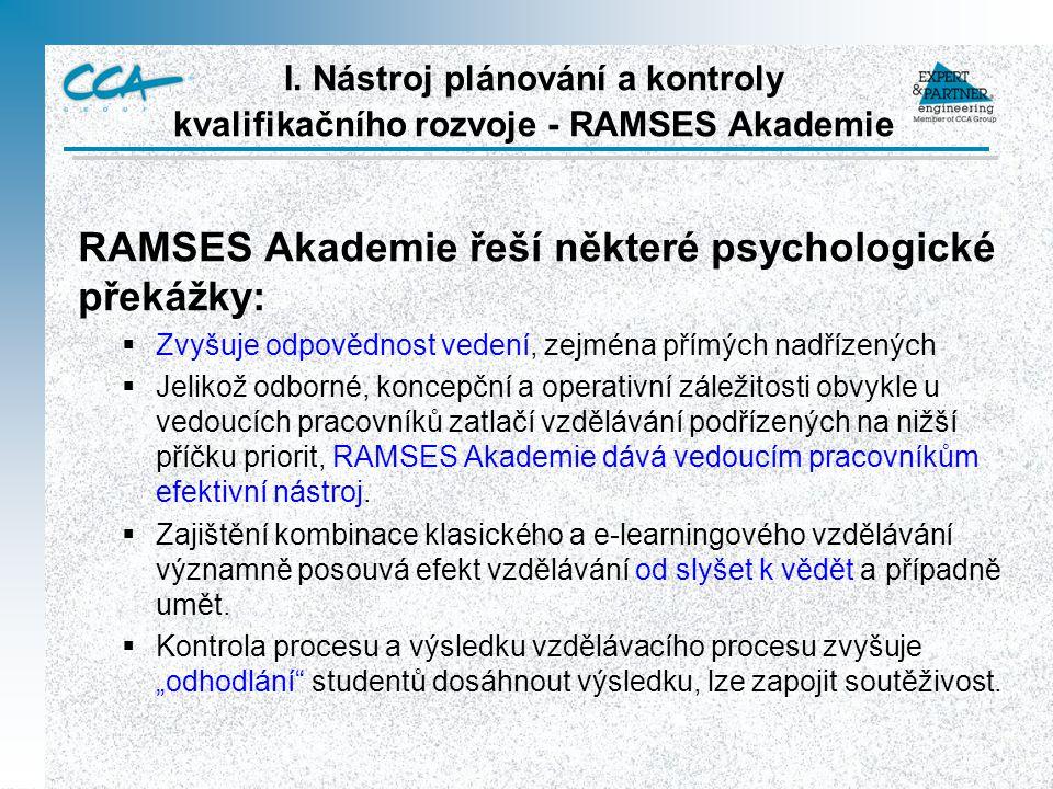 I. Nástroj plánování a kontroly kvalifikačního rozvoje - RAMSES Akademie RAMSES Akademie řeší některé psychologické překážky:  Zvyšuje odpovědnost ve