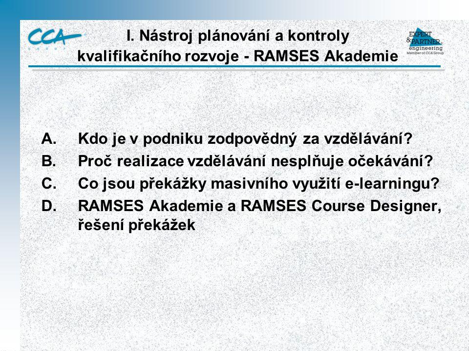 I. Nástroj plánování a kontroly kvalifikačního rozvoje - RAMSES Akademie A.Kdo je v podniku zodpovědný za vzdělávání? B.Proč realizace vzdělávání nesp
