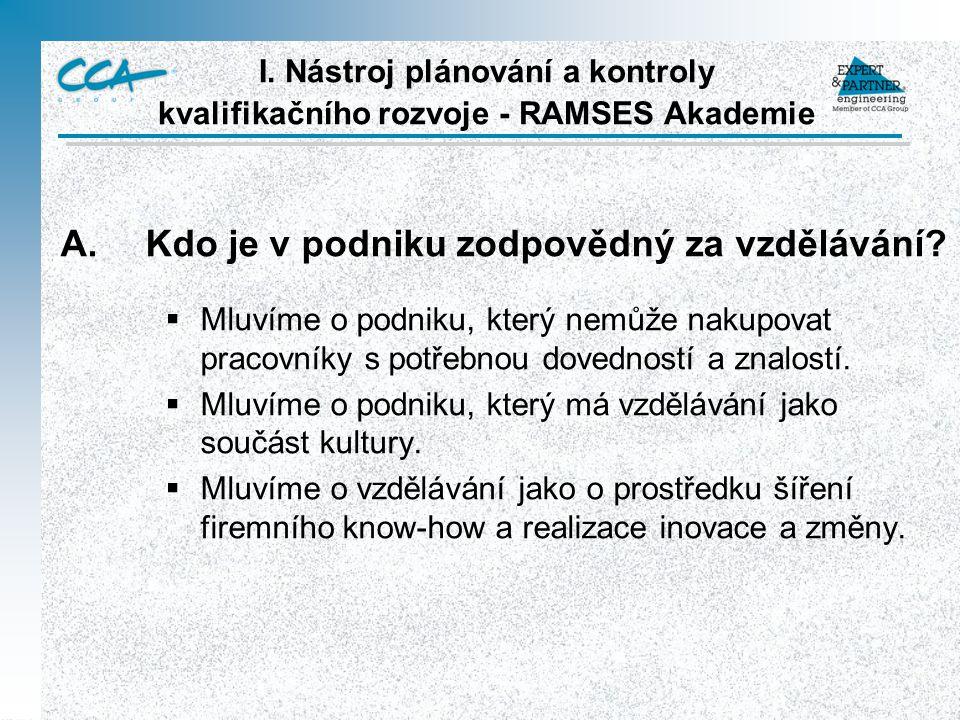 I. Nástroj plánování a kontroly kvalifikačního rozvoje - RAMSES Akademie A.Kdo je v podniku zodpovědný za vzdělávání?  Mluvíme o podniku, který nemůž