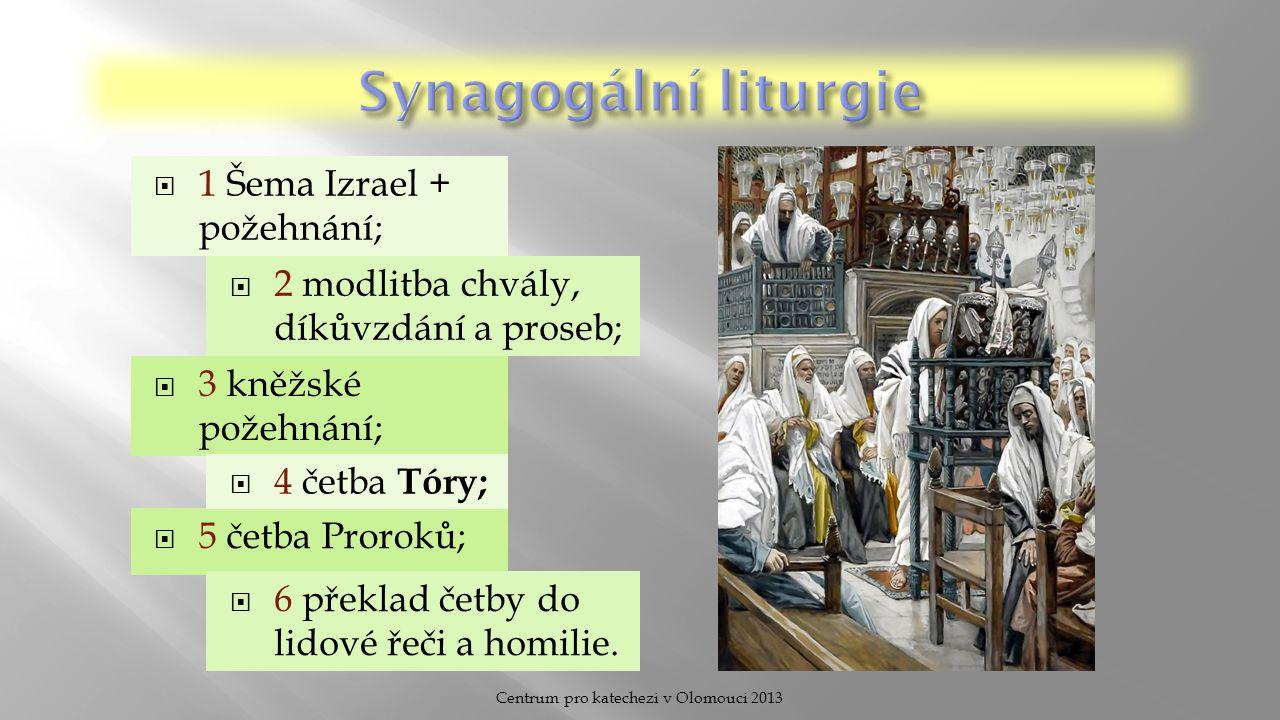  5 četba Proroků;  1 Šema Izrael + požehnání;  2 modlitba chvály, díkůvzdání a proseb;  3 kněžské požehnání;  4 četba Tóry;  6 překlad četby do