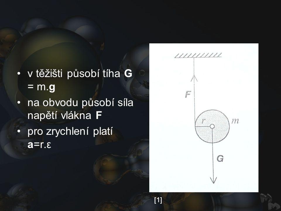 v těžišti působí tíha G = m.g na obvodu působí síla napětí vlákna F pro zrychlení platí a=r.ε [1]