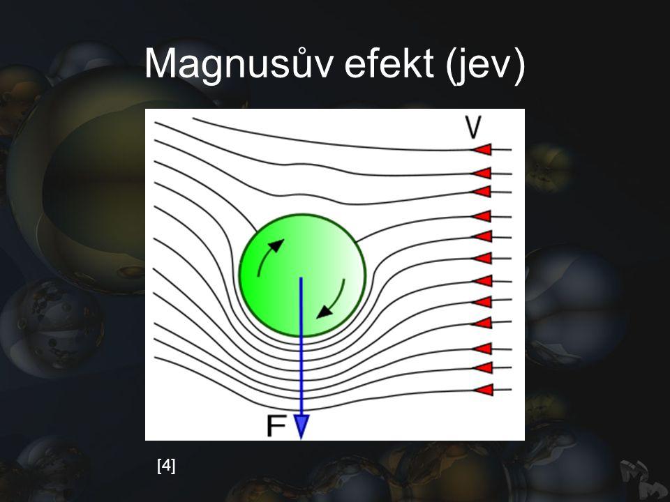 Magnusův efekt (jev) [4]