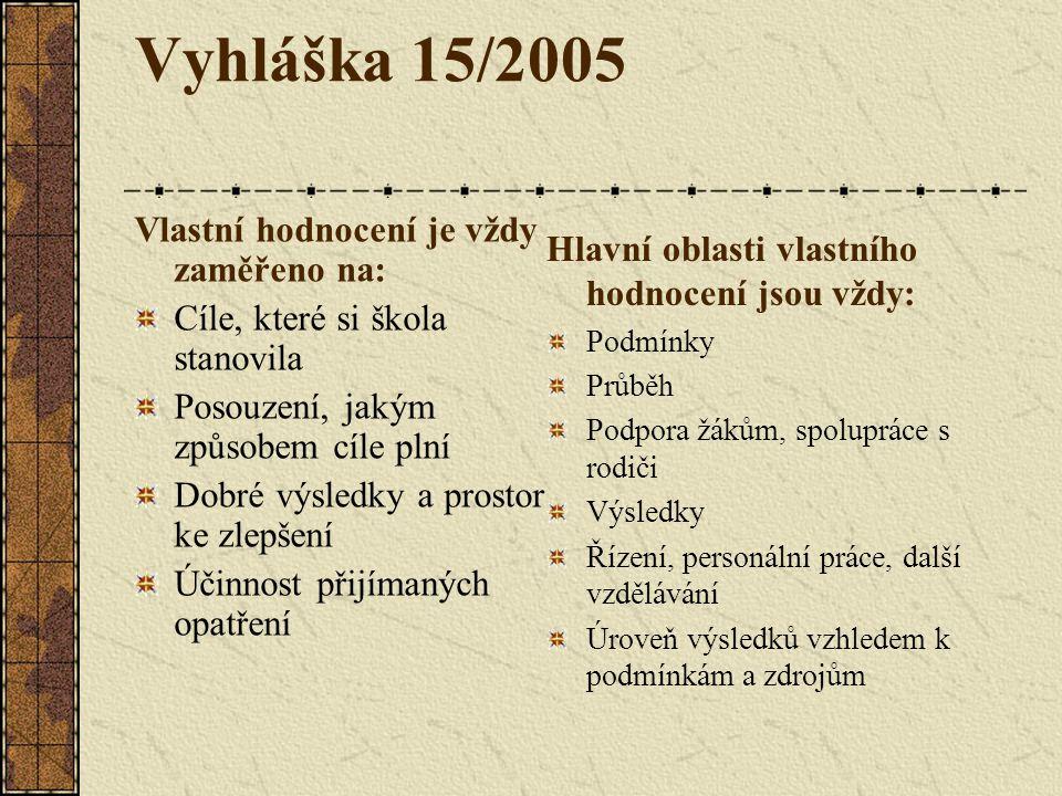 Zákon 561/2004 Vzdělávání je založeno na zásadách hodnocení výsledků vzdělávání vzhledem k dosahování cílů stanovených zákonem a vzdělávacími programy.