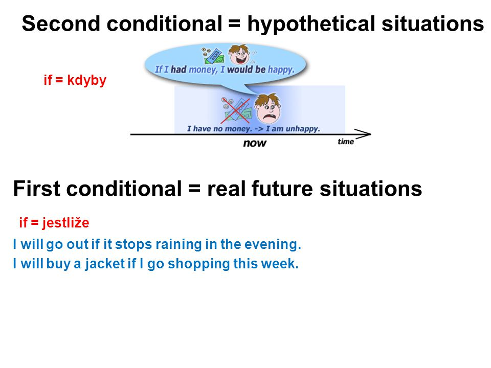 Second conditional = hypothetical situations First conditional = real future situations if = jestliže I will go out if it stops raining in the evening.