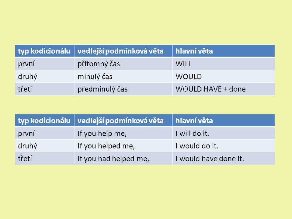typ kodicionáluvedlejší podmínková větahlavní věta prvnípřítomný časWILL druhýminulý časWOULD třetípředminulý časWOULD HAVE + done typ kodicionáluvedlejší podmínková větahlavní věta prvníIf you help me,I will do it.