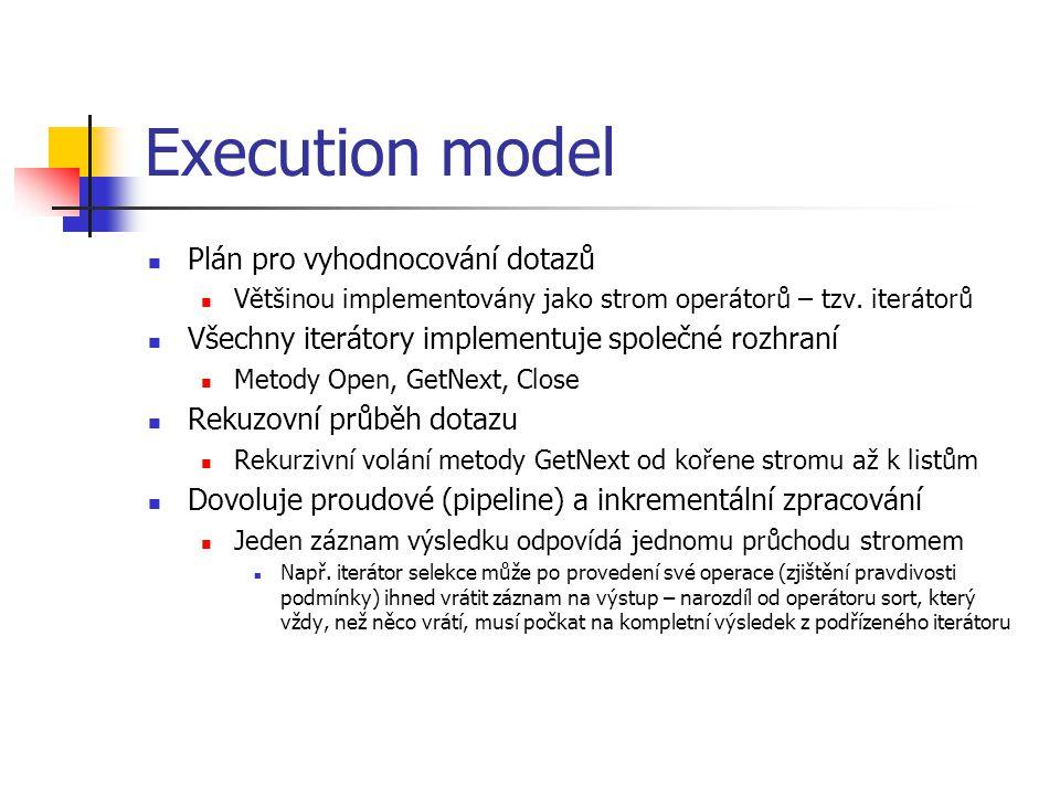 Plán pro vyhodnocování dotazů Většinou implementovány jako strom operátorů – tzv.