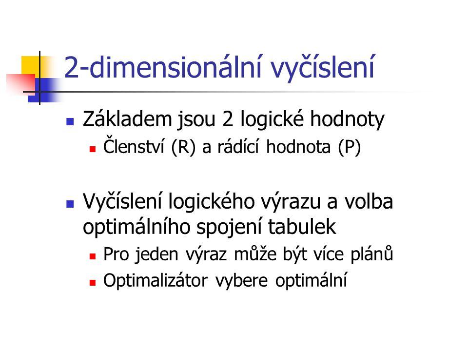 2-dimensionální vyčíslení Základem jsou 2 logické hodnoty Členství (R) a rádící hodnota (P) Vyčíslení logického výrazu a volba optimálního spojení tabulek Pro jeden výraz může být více plánů Optimalizátor vybere optimální