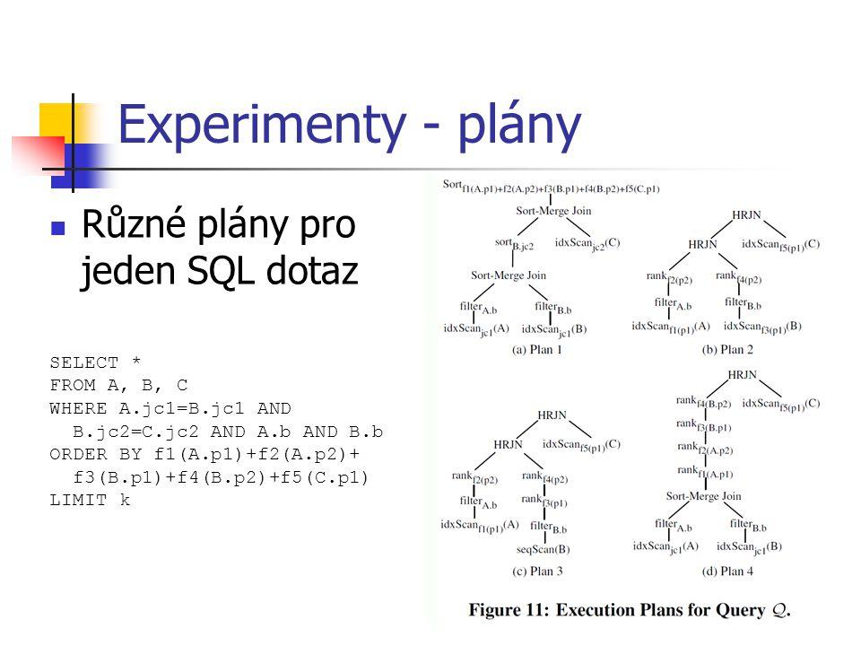 Experimenty - plány Různé plány pro jeden SQL dotaz SELECT * FROM A, B, C WHERE A.jc1=B.jc1 AND B.jc2=C.jc2 AND A.b AND B.b ORDER BY f1(A.p1)+f2(A.p2)+ f3(B.p1)+f4(B.p2)+f5(C.p1) LIMIT k