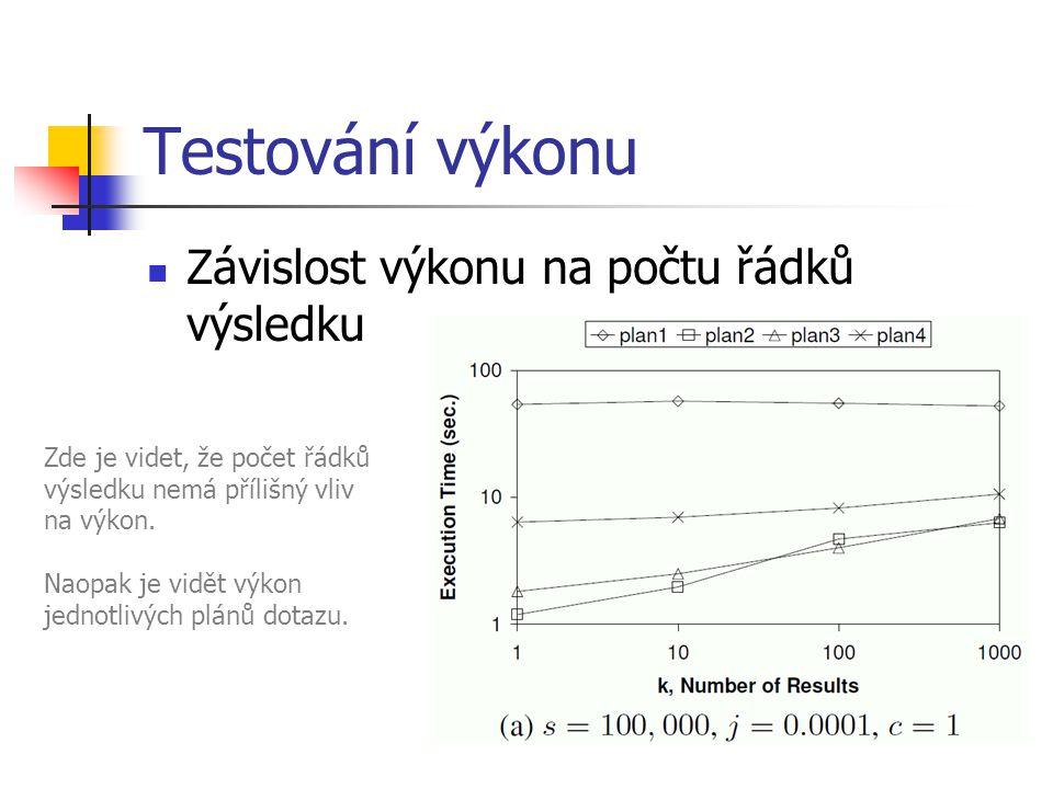 Testování výkonu Závislost výkonu na počtu řádků výsledku Zde je videt, že počet řádků výsledku nemá přílišný vliv na výkon.