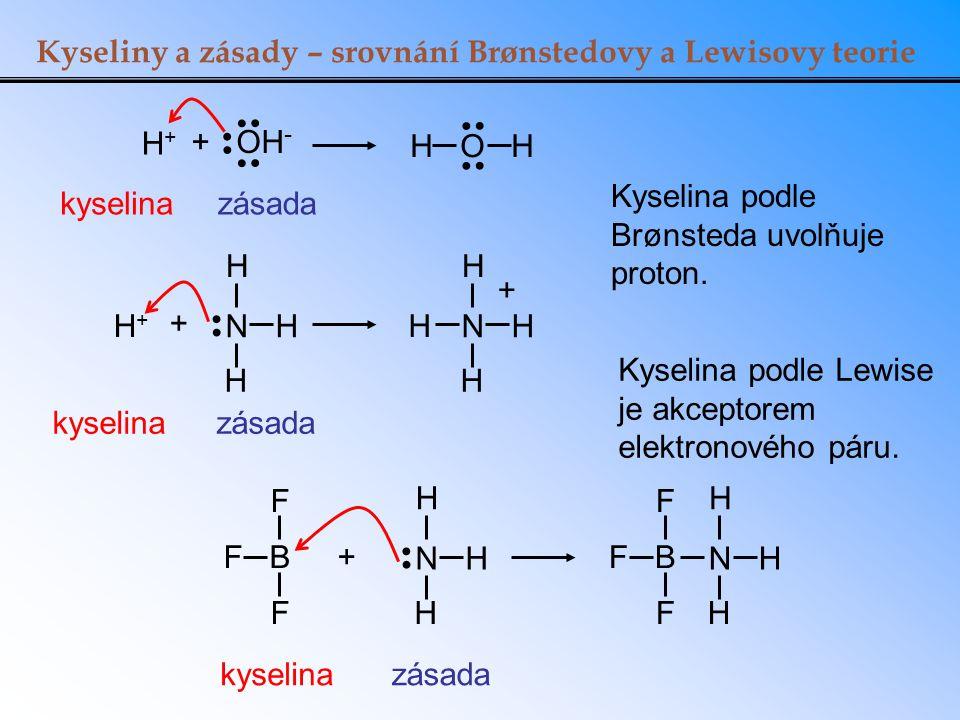 Kyseliny a zásady – srovnání Brønstedovy a Lewisovy teorie H+H+ H O H + OH - kyselinazásada N H H H H+H+ + kyselinazásada N H H H H + H H kyselinazása