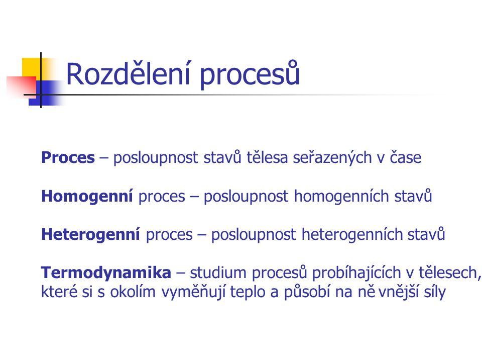 Rozdělení procesů Proces – posloupnost stavů tělesa seřazených v čase Homogenní proces – posloupnost homogenních stavů Heterogenní proces – posloupnos