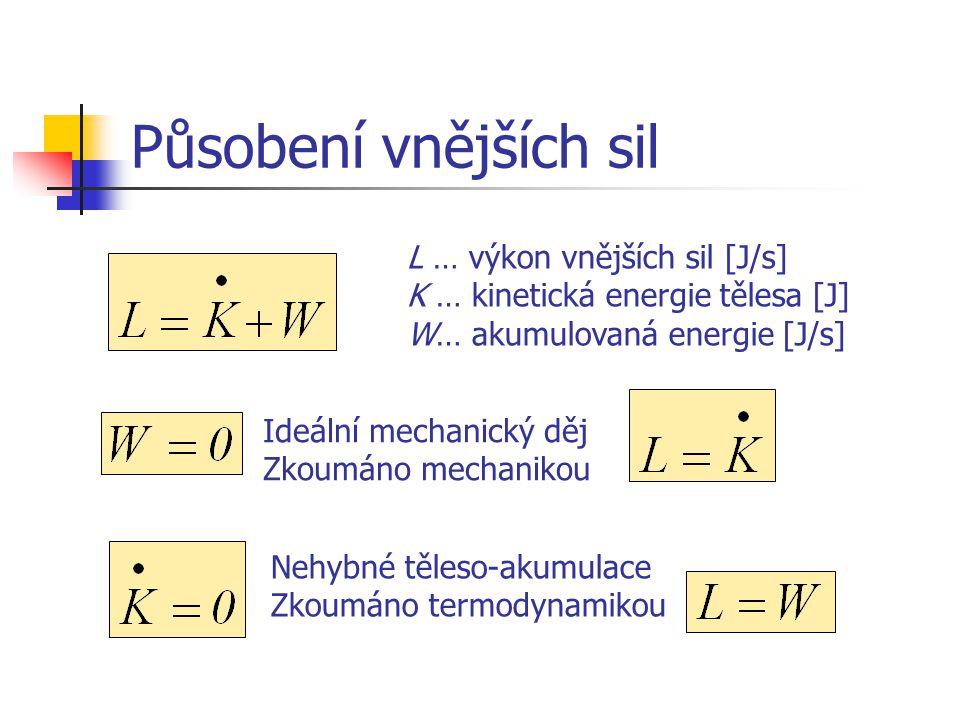 Působení vnějších sil L … výkon vnějších sil [J/s] K … kinetická energie tělesa [J] W… akumulovaná energie [J/s] Ideální mechanický děj Zkoumáno mecha